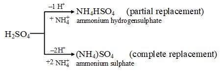 Acid Base and Salt 1