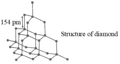 Structure of Diamond